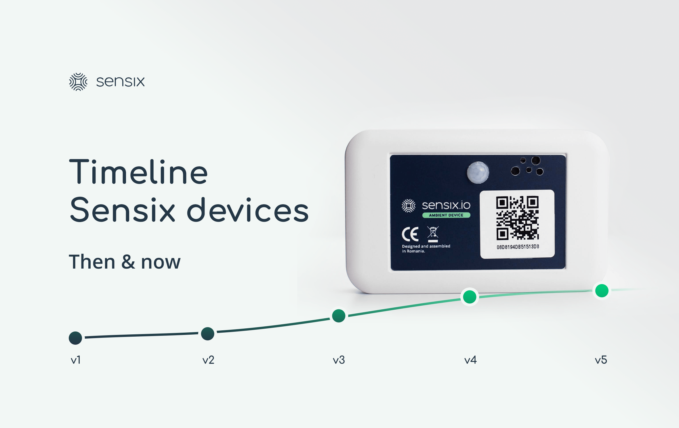 Sensix Devices Timeline - Then & Now